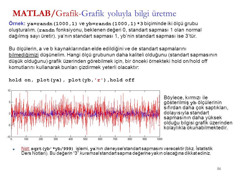 MATLAB/Grafik-Grafik yoluyla bilgi üretme