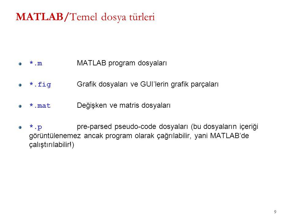 MATLAB/Temel dosya türleri