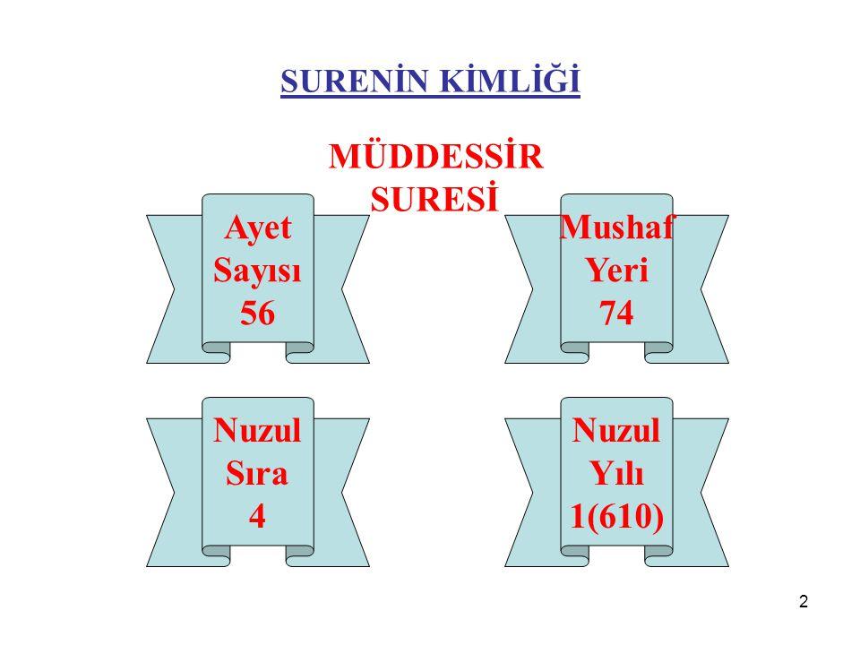 MÜDDESSİR SURESİ Ayet Sayısı 56 Mushaf Yeri 74 Nuzul Sıra 4 Nuzul Yılı
