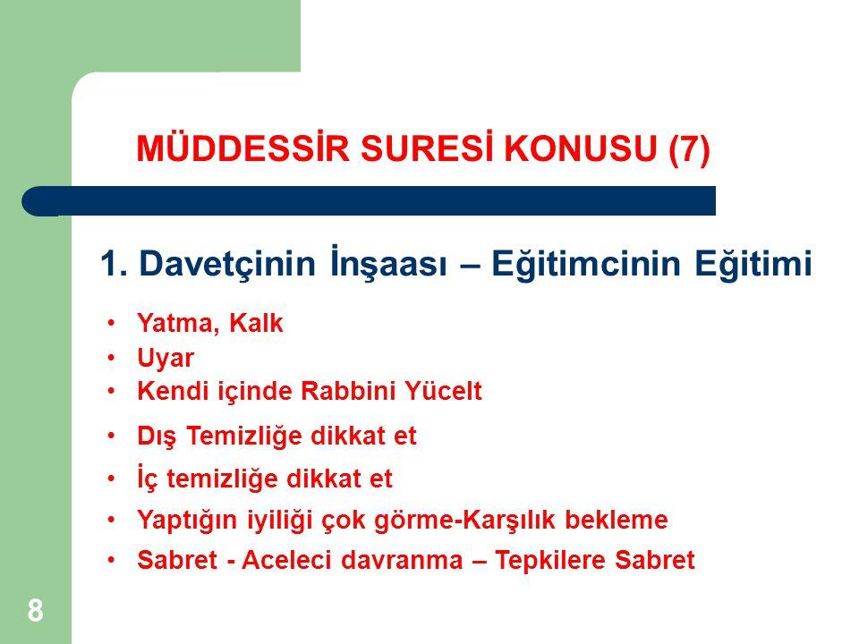 MÜDDESSİR SURESİ KONUSU (7)