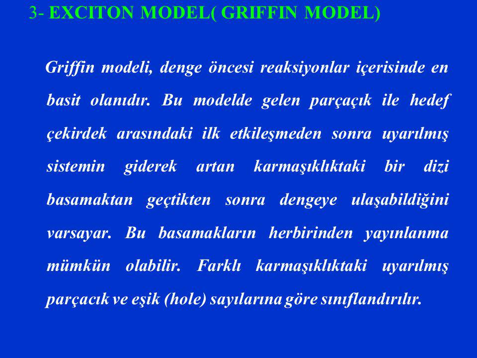 3- EXCITON MODEL( GRIFFIN MODEL)