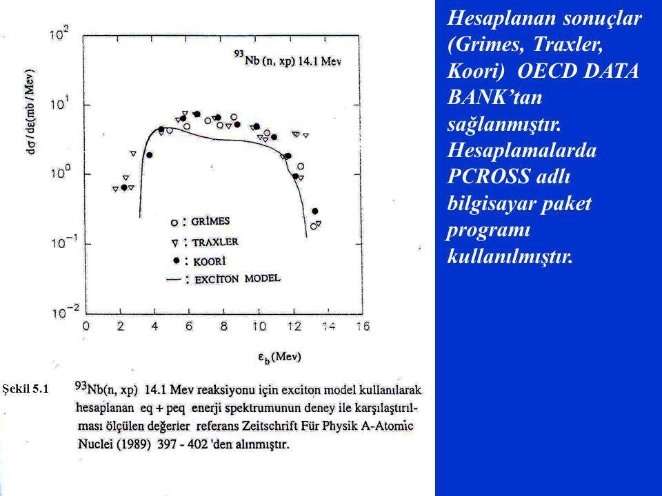 Hesaplanan sonuçlar (Grimes, Traxler, Koori) OECD DATA BANK'tan sağlanmıştır. Hesaplamalarda PCROSS adlı bilgisayar paket programı kullanılmıştır.