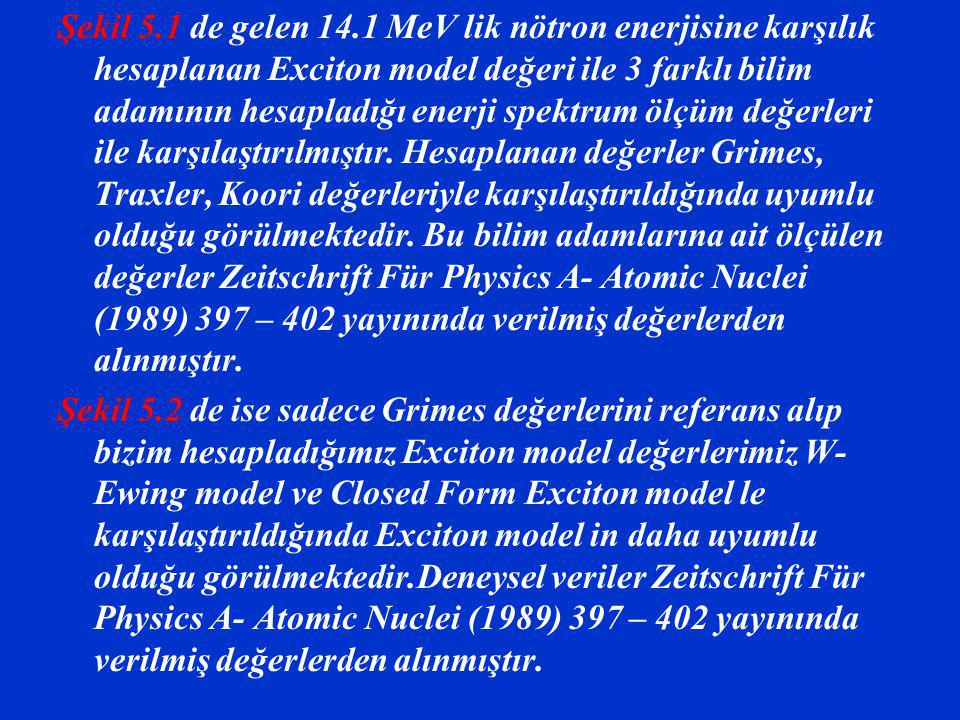 Şekil 5.1 de gelen 14.1 MeV lik nötron enerjisine karşılık hesaplanan Exciton model değeri ile 3 farklı bilim adamının hesapladığı enerji spektrum ölçüm değerleri ile karşılaştırılmıştır. Hesaplanan değerler Grimes, Traxler, Koori değerleriyle karşılaştırıldığında uyumlu olduğu görülmektedir. Bu bilim adamlarına ait ölçülen değerler Zeitschrift Für Physics A- Atomic Nuclei (1989) 397 – 402 yayınında verilmiş değerlerden alınmıştır.