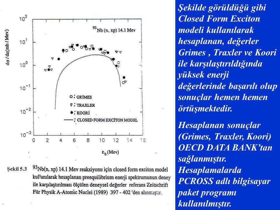 Şekilde görüldüğü gibi Closed Form Exciton modeli kullanılarak hesaplanan, değerler Grimes , Traxler ve Koori ile karşılaştırıldığında yüksek enerji değerlerinde başarılı olup sonuçlar hemen hemen örtüşmektedir.