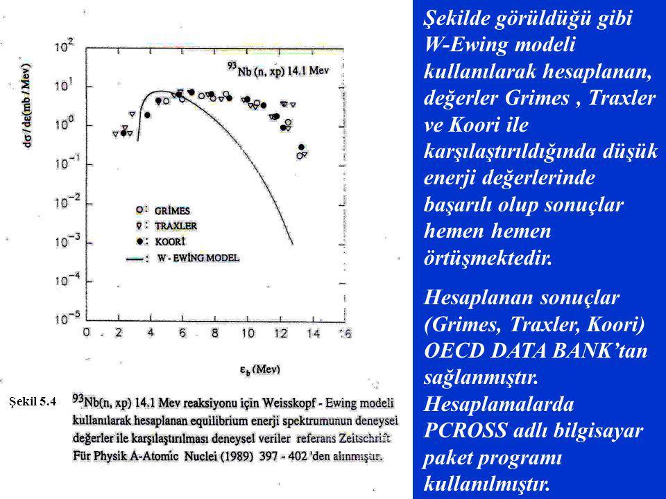 Şekilde görüldüğü gibi W-Ewing modeli kullanılarak hesaplanan, değerler Grimes , Traxler ve Koori ile karşılaştırıldığında düşük enerji değerlerinde başarılı olup sonuçlar hemen hemen örtüşmektedir.