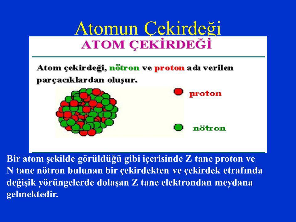 Atomun Çekirdeği Bir atom şekilde görüldüğü gibi içerisinde Z tane proton ve. N tane nötron bulunan bir çekirdekten ve çekirdek etrafında.