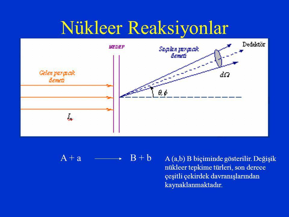 Nükleer Reaksiyonlar A + a B + b