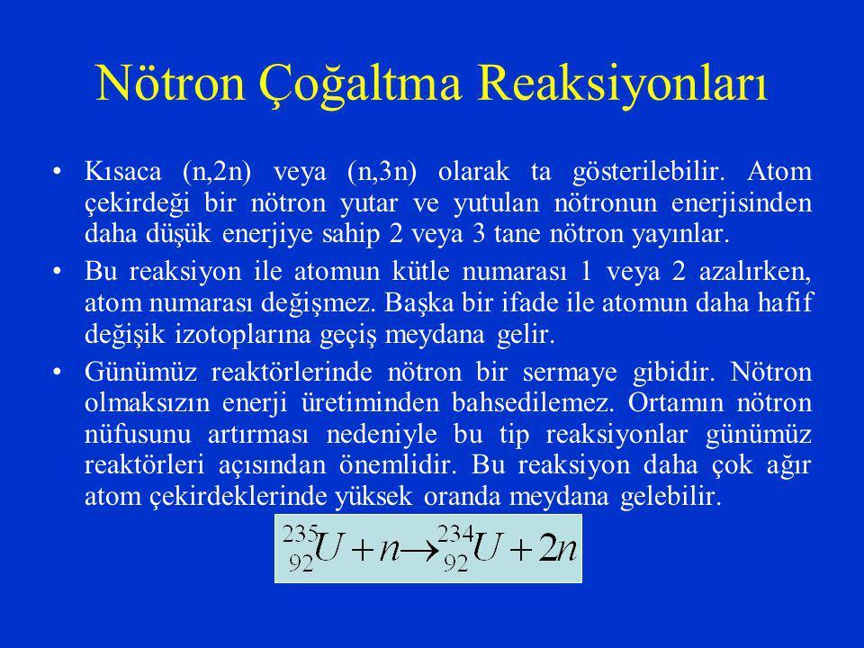 Nötron Çoğaltma Reaksiyonları