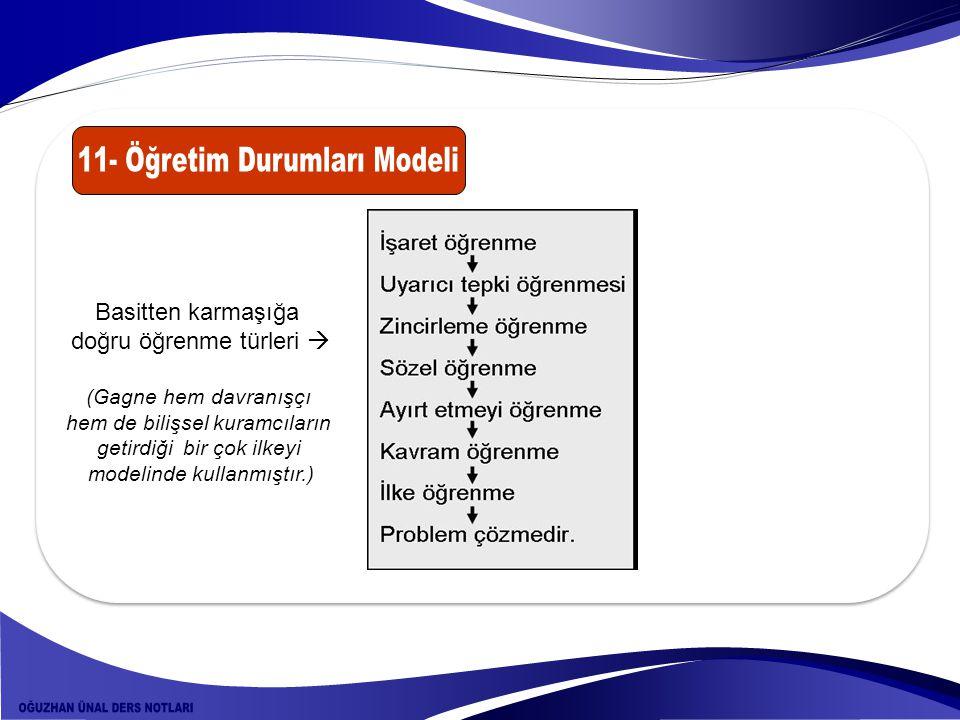11- Öğretim Durumları Modeli