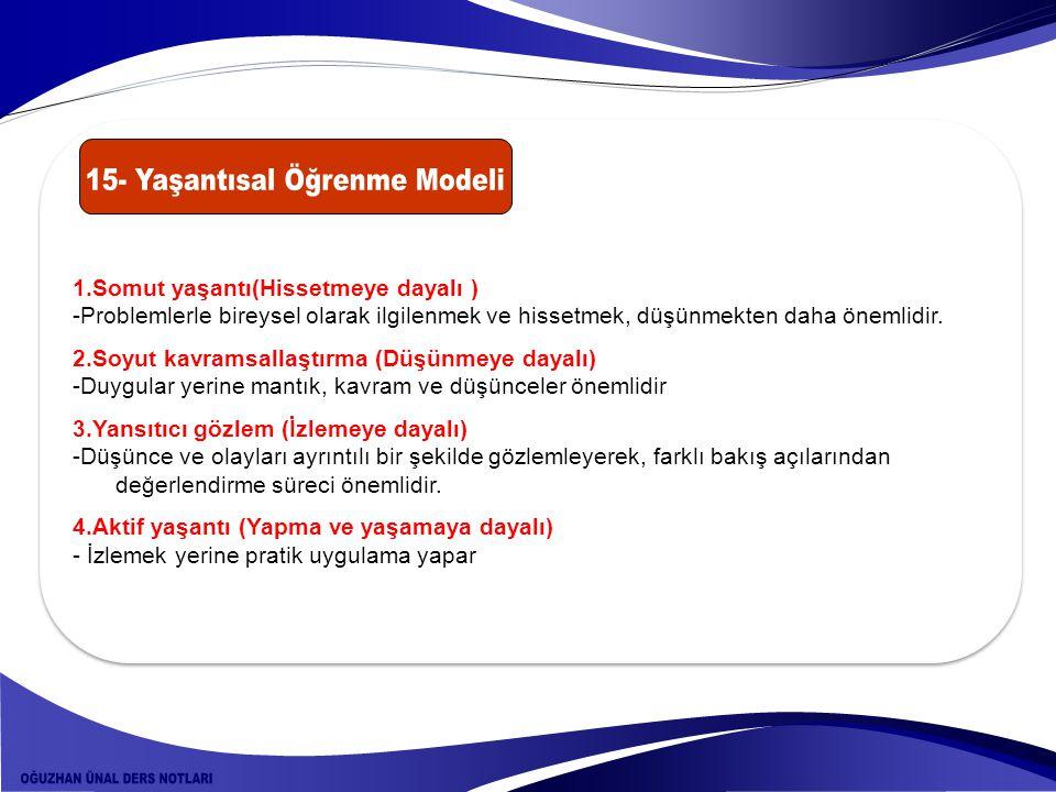 15- Yaşantısal Öğrenme Modeli