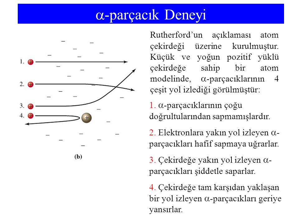 a-parçacık Deneyi