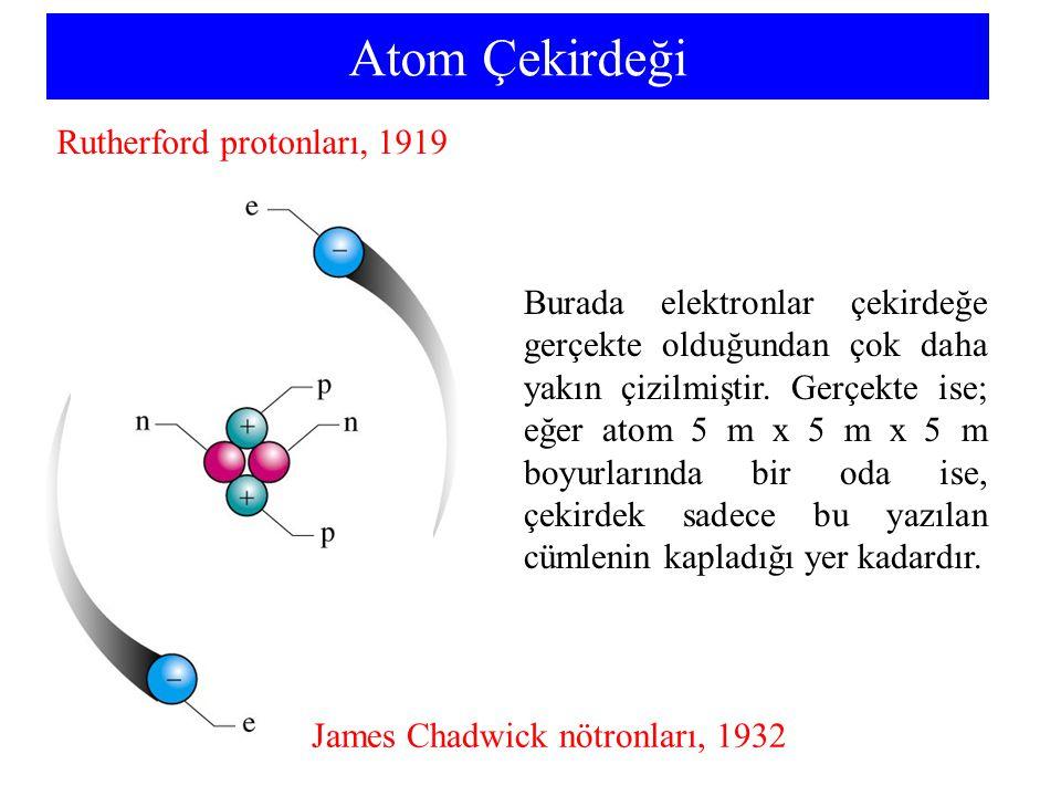 Atom Çekirdeği Rutherford protonları, 1919