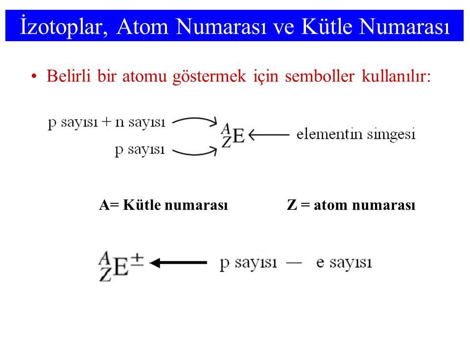 İzotoplar, Atom Numarası ve Kütle Numarası