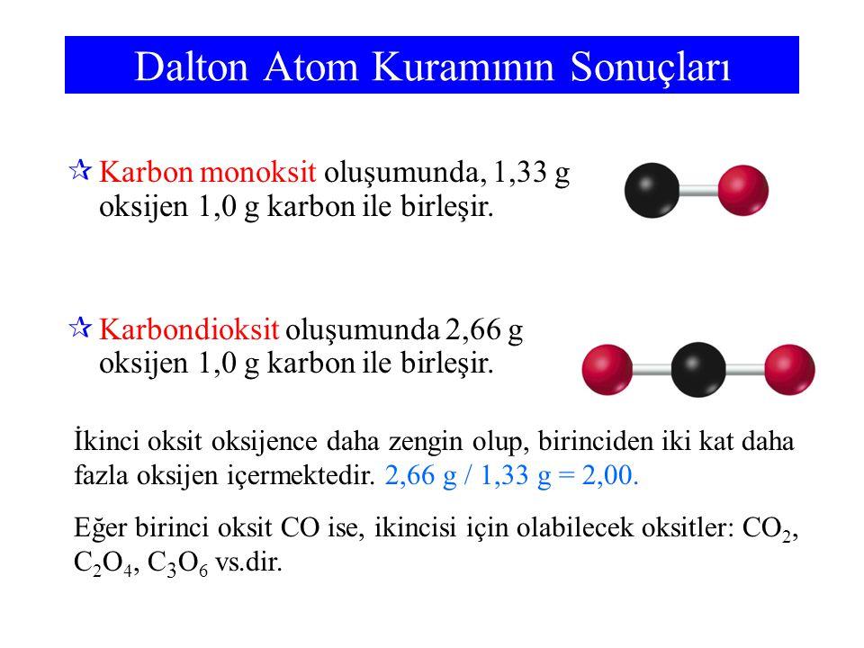 Dalton Atom Kuramının Sonuçları