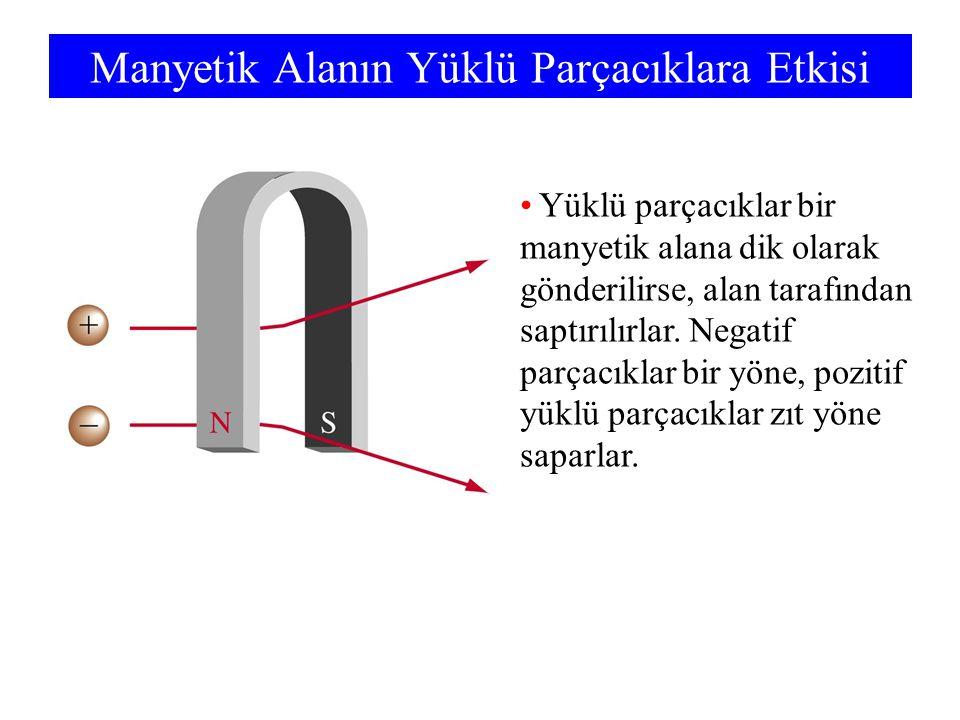 Manyetik Alanın Yüklü Parçacıklara Etkisi
