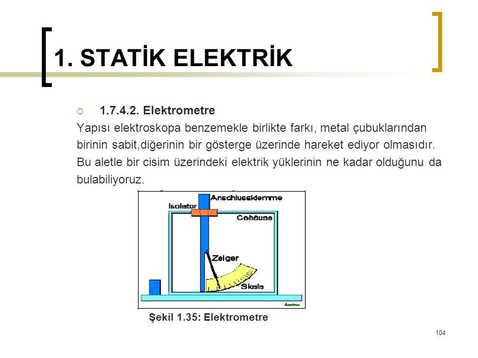 1. STATİK ELEKTRİK 1.7.4.2. Elektrometre
