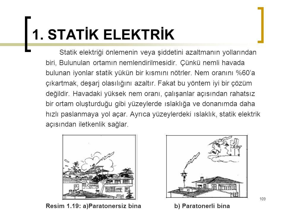 1. STATİK ELEKTRİK Statik elektriği önlemenin veya şiddetini azaltmanın yollarından. biri, Bulunulan ortamın nemlendirilmesidir. Çünkü nemli havada.