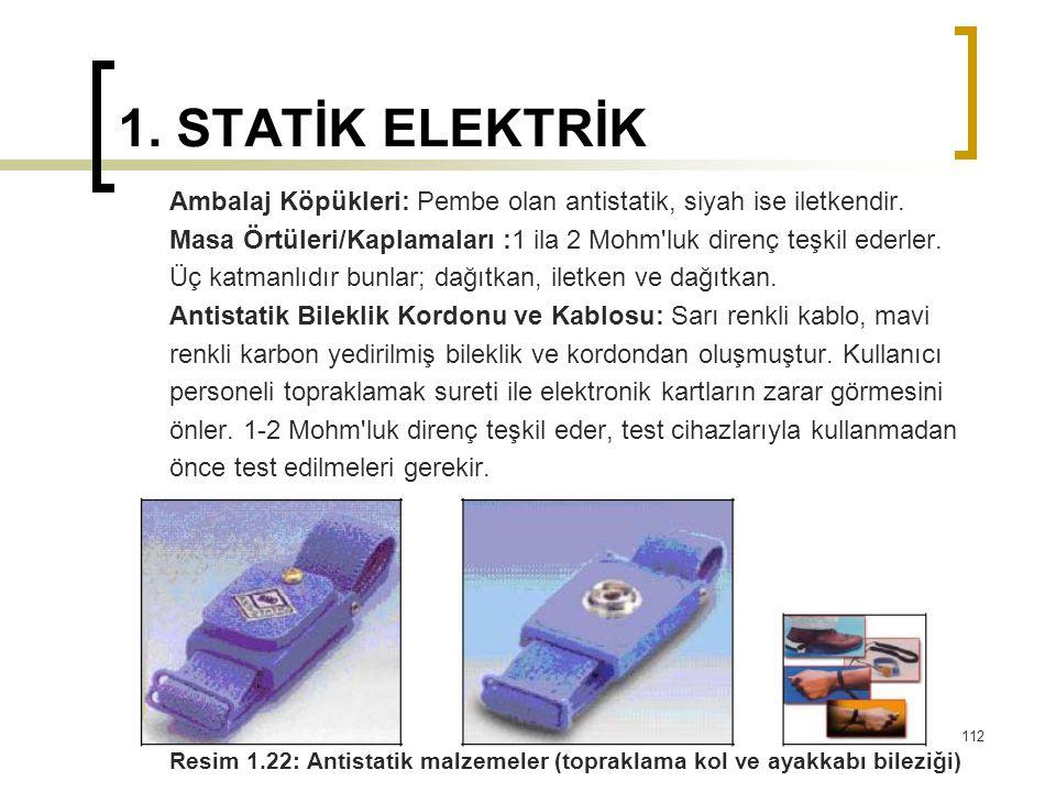 1. STATİK ELEKTRİK Ambalaj Köpükleri: Pembe olan antistatik, siyah ise iletkendir.