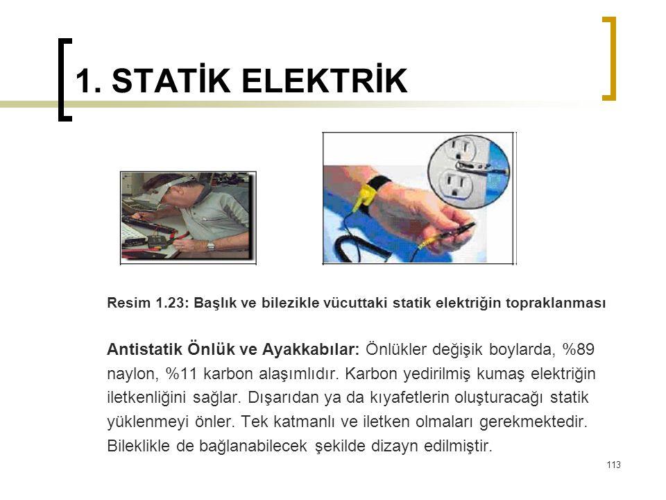 1. STATİK ELEKTRİK Resim 1.23: Başlık ve bilezikle vücuttaki statik elektriğin topraklanması.