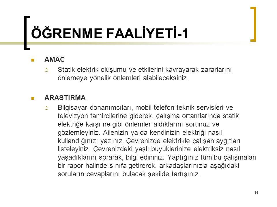 ÖĞRENME FAALİYETİ-1 AMAÇ