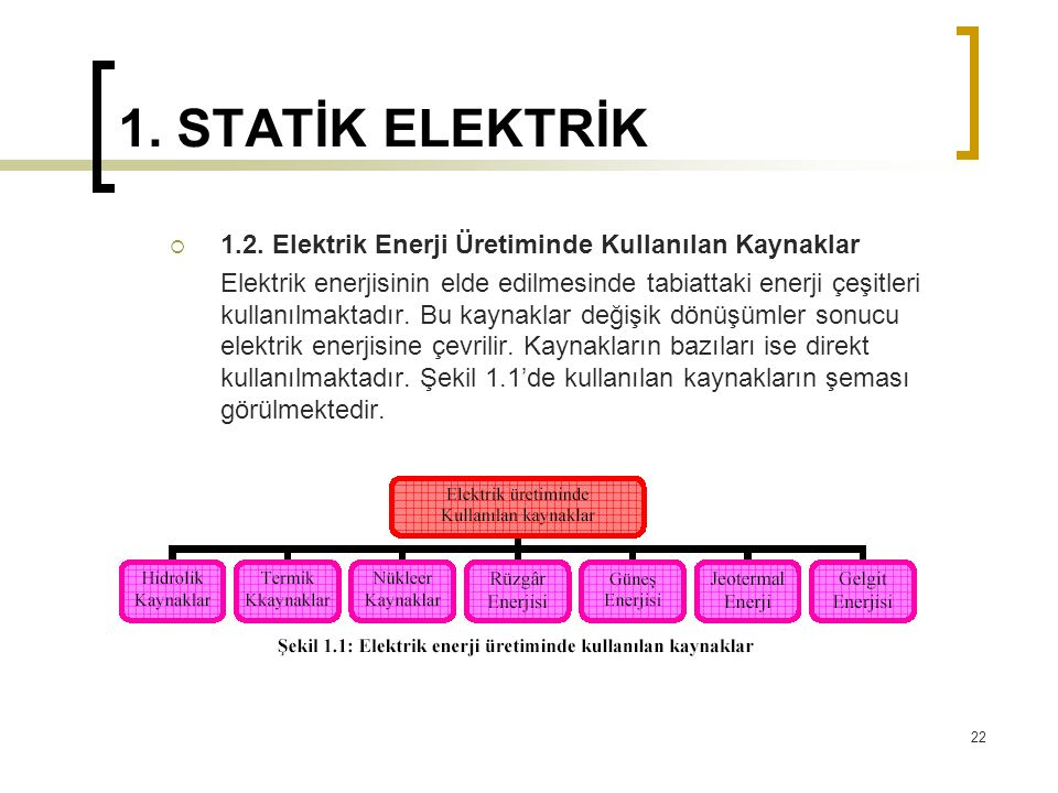 1. STATİK ELEKTRİK 1.2. Elektrik Enerji Üretiminde Kullanılan Kaynaklar.