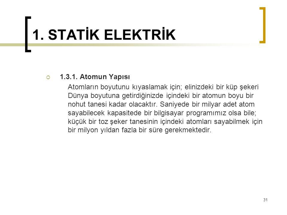 1. STATİK ELEKTRİK 1.3.1. Atomun Yapısı