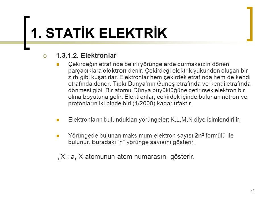 1. STATİK ELEKTRİK 1.3.1.2. Elektronlar
