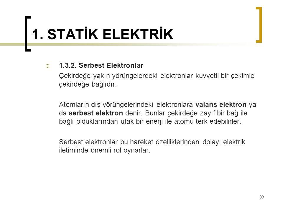 1. STATİK ELEKTRİK 1.3.2. Serbest Elektronlar