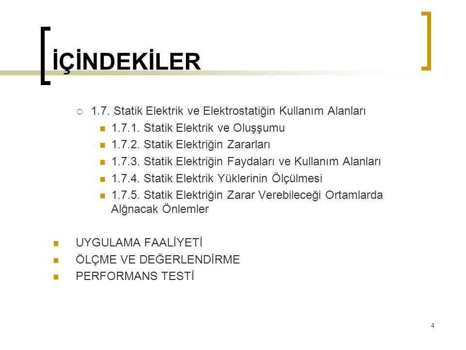 İÇİNDEKİLER 1.7. Statik Elektrik ve Elektrostatiğin Kullanım Alanları