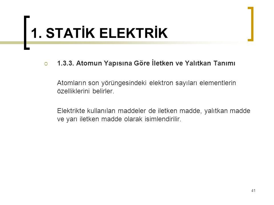 1. STATİK ELEKTRİK 1.3.3. Atomun Yapısına Göre İletken ve Yalıtkan Tanımı.