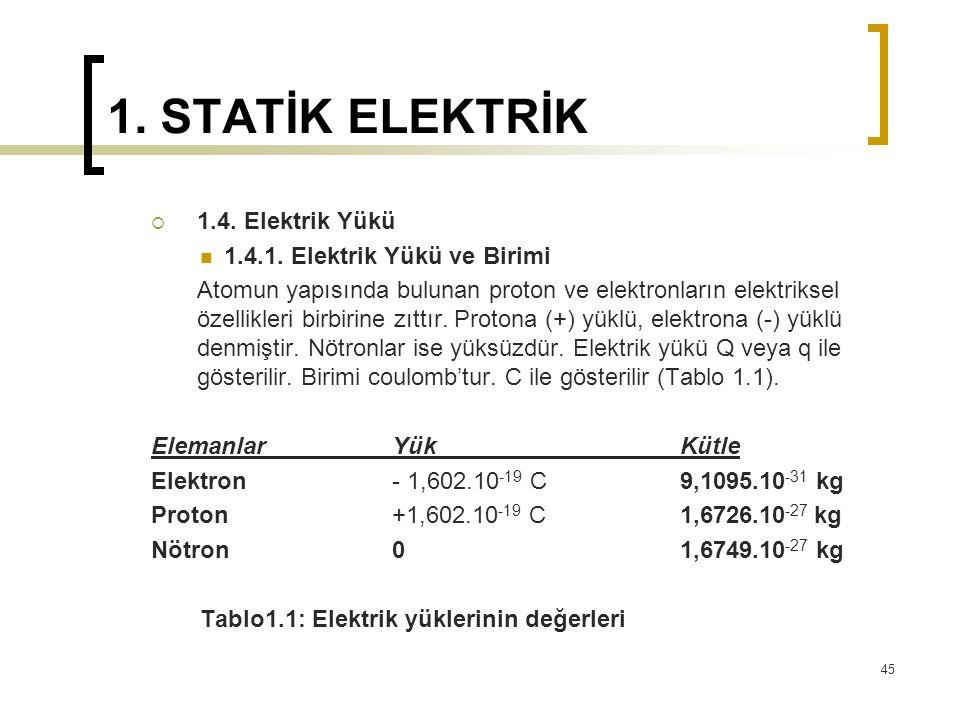 1. STATİK ELEKTRİK 1.4. Elektrik Yükü 1.4.1. Elektrik Yükü ve Birimi