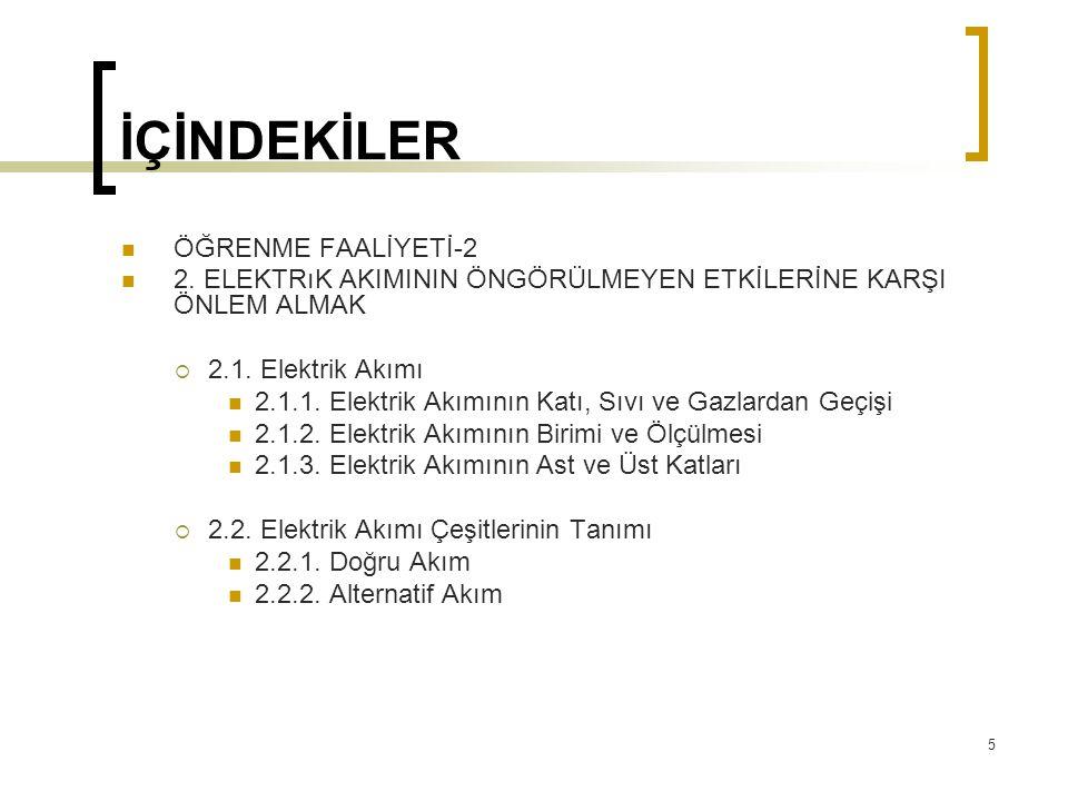 İÇİNDEKİLER ÖĞRENME FAALİYETİ-2