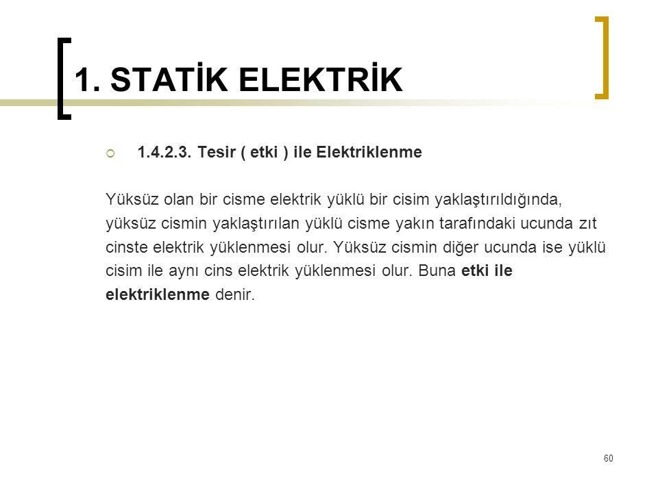 1. STATİK ELEKTRİK 1.4.2.3. Tesir ( etki ) ile Elektriklenme