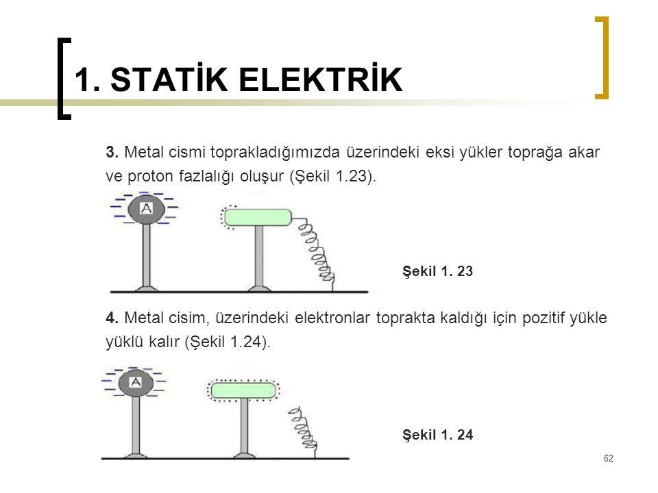 1. STATİK ELEKTRİK 3. Metal cismi toprakladığımızda üzerindeki eksi yükler toprağa akar. ve proton fazlalığı oluşur (Şekil 1.23).