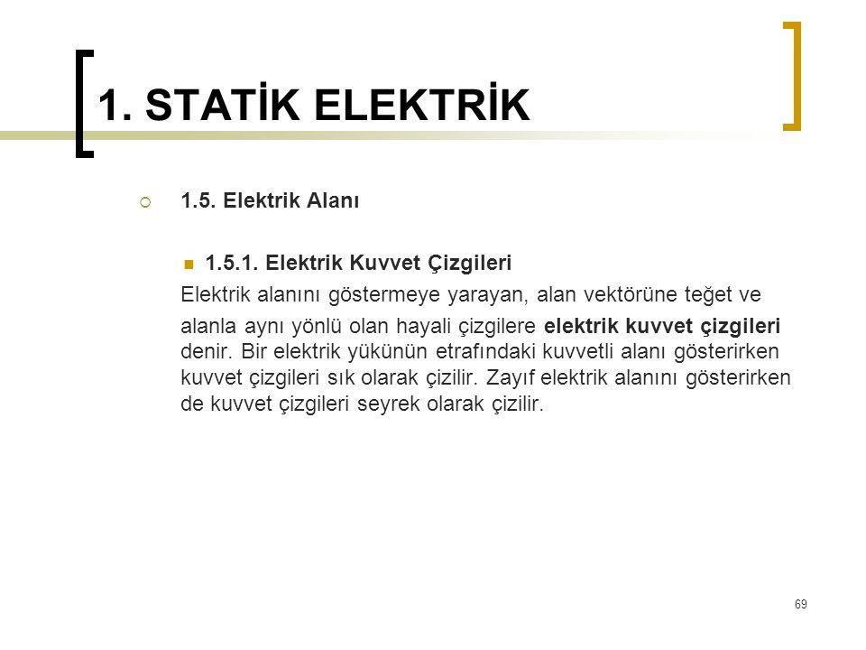 1. STATİK ELEKTRİK 1.5. Elektrik Alanı