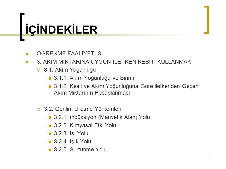 İÇİNDEKİLER ÖĞRENME FAALİYETİ-3