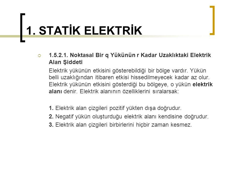 1. STATİK ELEKTRİK 1.5.2.1. Noktasal Bir q Yükünün r Kadar Uzaklıktaki Elektrik Alan Şiddeti.