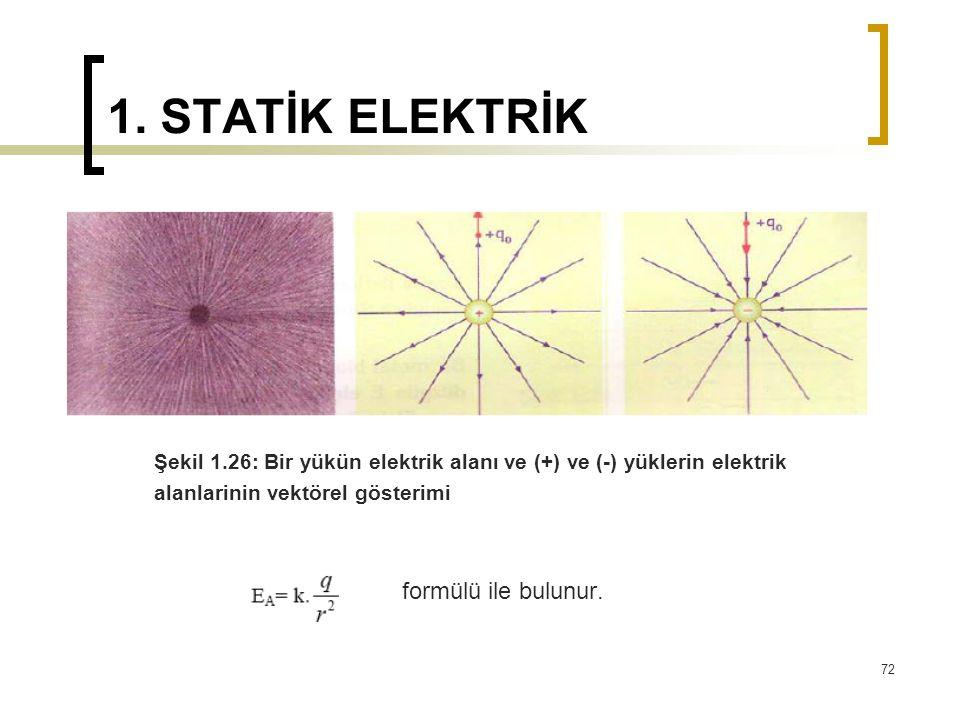1. STATİK ELEKTRİK formülü ile bulunur.