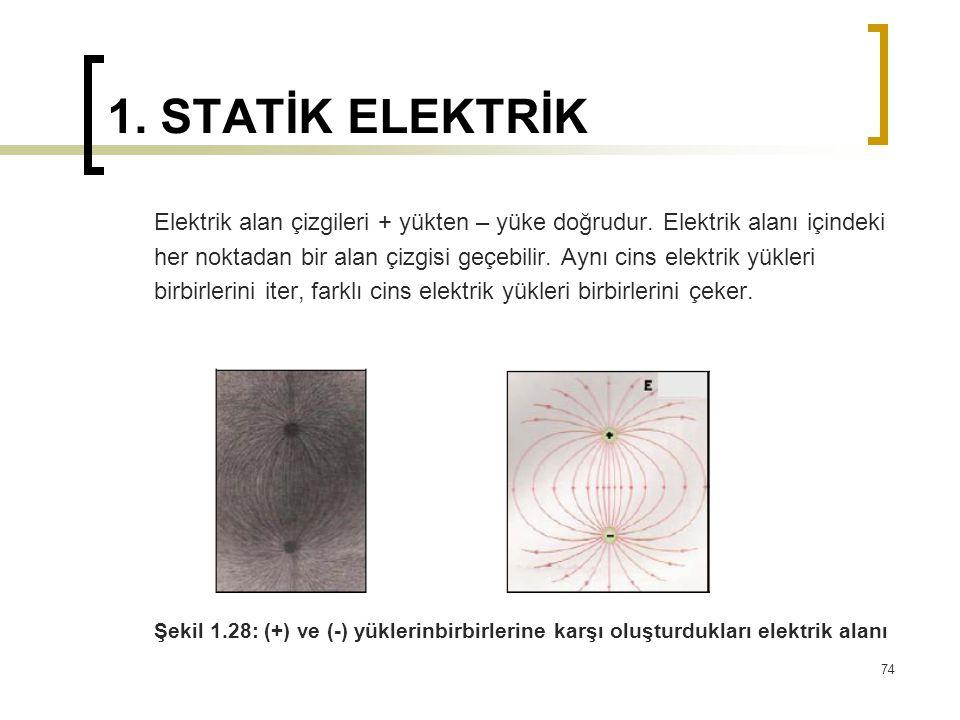 1. STATİK ELEKTRİK Elektrik alan çizgileri + yükten – yüke doğrudur. Elektrik alanı içindeki.