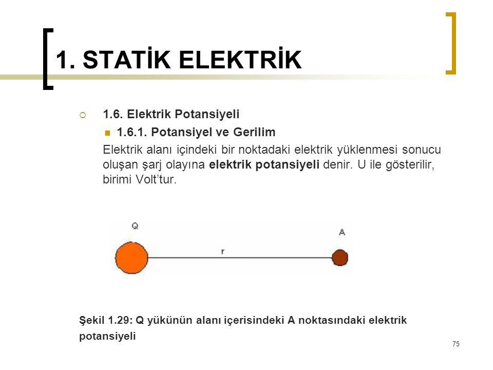 1. STATİK ELEKTRİK 1.6. Elektrik Potansiyeli