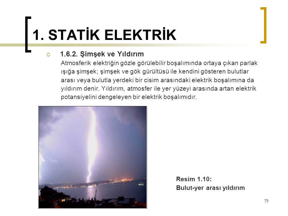 1. STATİK ELEKTRİK 1.6.2. Şimşek ve Yıldırım