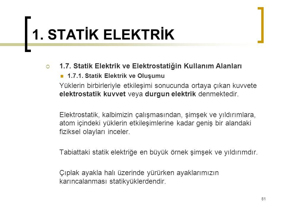 1. STATİK ELEKTRİK 1.7. Statik Elektrik ve Elektrostatiğin Kullanım Alanları. 1.7.1. Statik Elektrik ve Oluşumu.