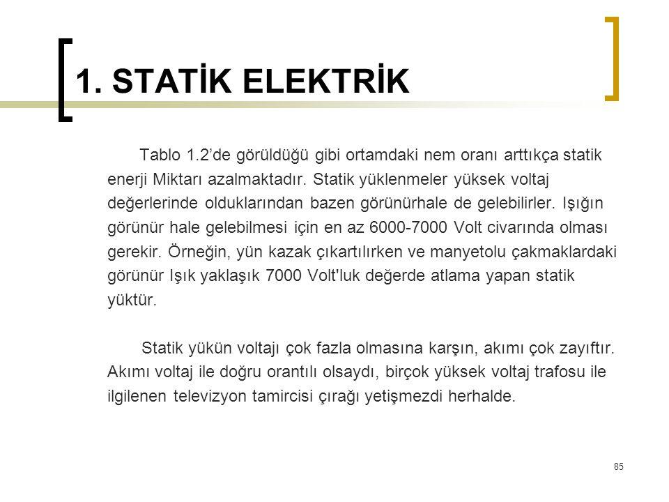 1. STATİK ELEKTRİK Tablo 1.2'de görüldüğü gibi ortamdaki nem oranı arttıkça statik. enerji Miktarı azalmaktadır. Statik yüklenmeler yüksek voltaj.