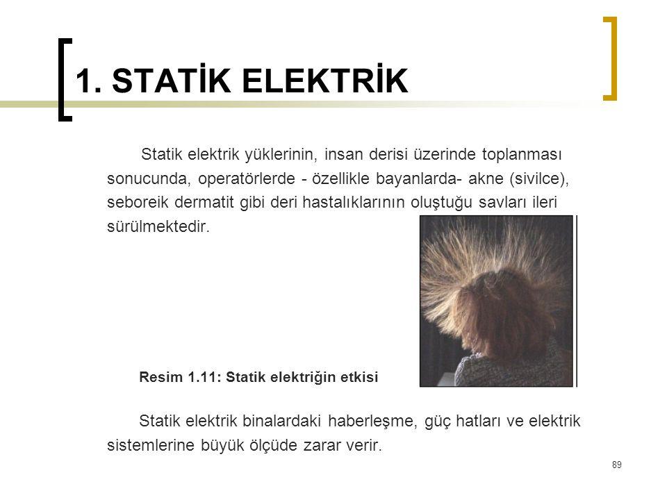 1. STATİK ELEKTRİK Statik elektrik yüklerinin, insan derisi üzerinde toplanması. sonucunda, operatörlerde - özellikle bayanlarda- akne (sivilce),