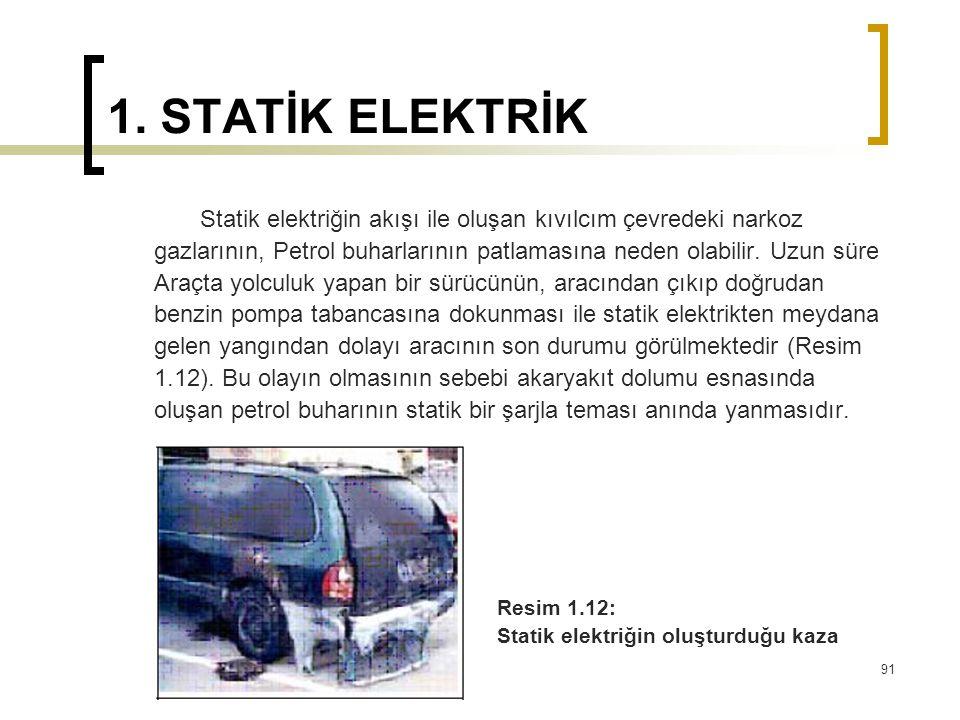 1. STATİK ELEKTRİK Statik elektriğin akışı ile oluşan kıvılcım çevredeki narkoz.