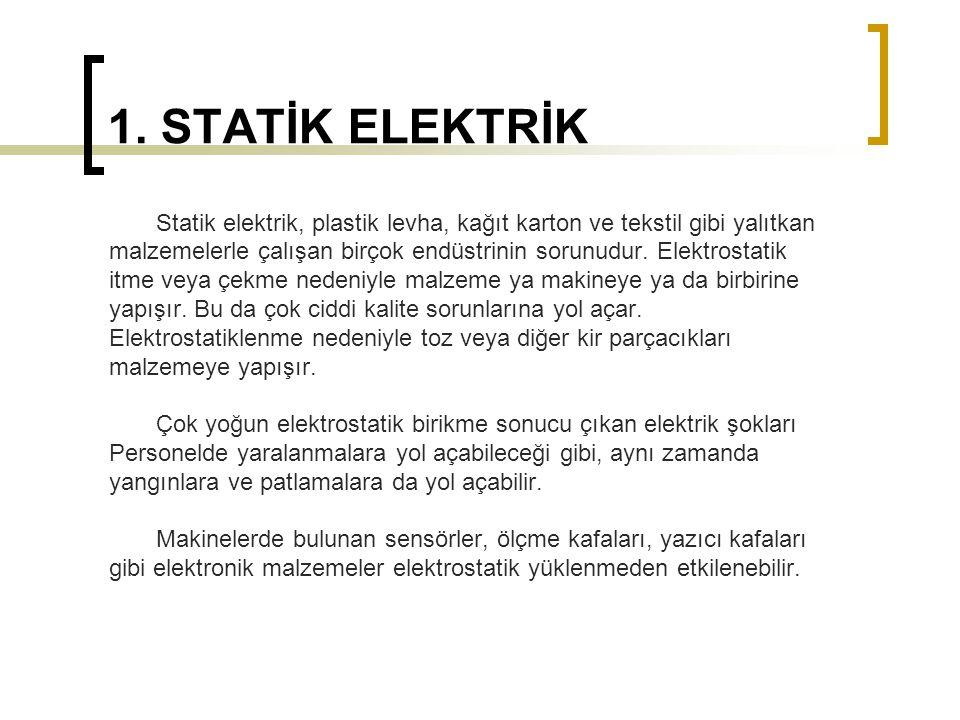 1. STATİK ELEKTRİK Statik elektrik, plastik levha, kağıt karton ve tekstil gibi yalıtkan.