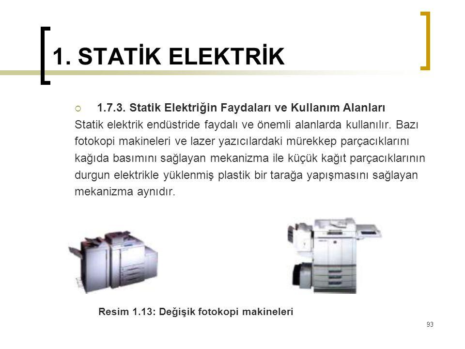 1. STATİK ELEKTRİK 1.7.3. Statik Elektriğin Faydaları ve Kullanım Alanları. Statik elektrik endüstride faydalı ve önemli alanlarda kullanılır. Bazı.