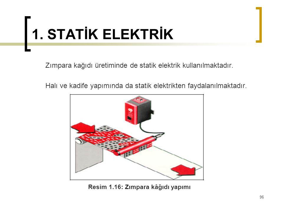1. STATİK ELEKTRİK Zımpara kağıdı üretiminde de statik elektrik kullanılmaktadır. Halı ve kadife yapımında da statik elektrikten faydalanılmaktadır.