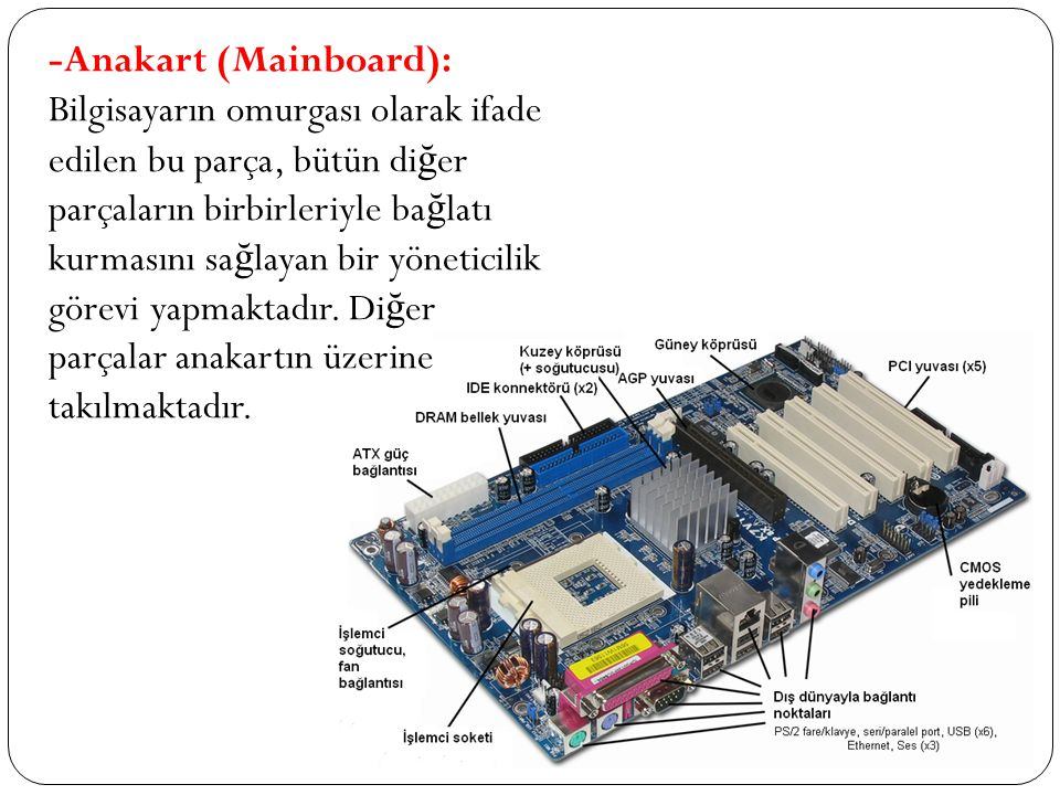 -Anakart (Mainboard): Bilgisayarın omurgası olarak ifade edilen bu parça, bütün diğer parçaların birbirleriyle bağlatı kurmasını sağlayan bir yöneticilik görevi yapmaktadır.