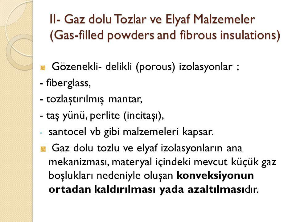 II- Gaz dolu Tozlar ve Elyaf Malzemeler (Gas-filled powders and fibrous insulations)